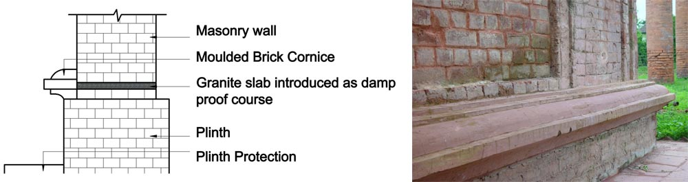 A section of the plinth showing the Damp proof cours