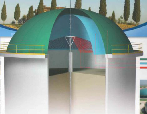 Fabric Biogas domes