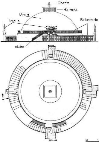 Plan and elevation of a stupa