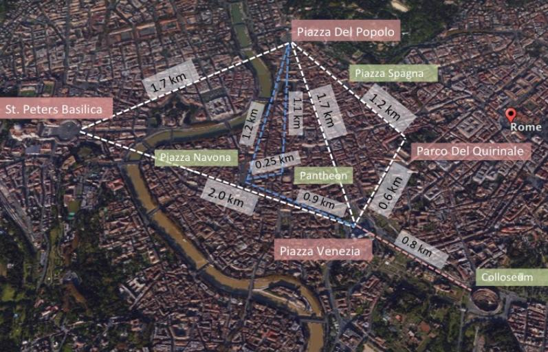 Plan of Rome- showing 'walkability'
