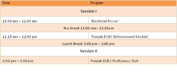 Tentative Program Agenda for Two Day Capacity Building Workshop - Day 2