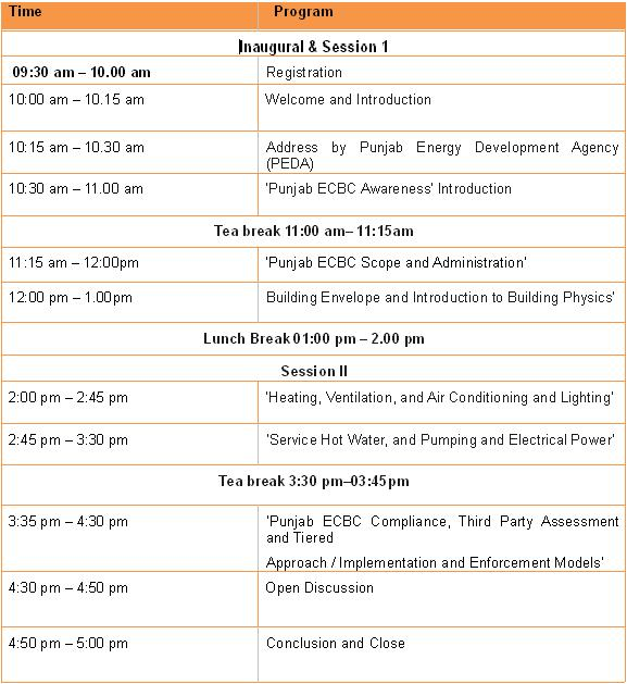 Tentative Program for One Day Capacity Building Workshop