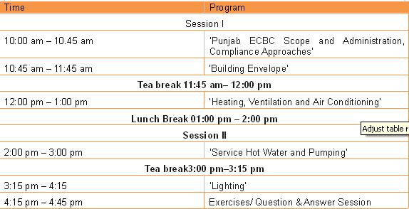 Tentative Program for Two Day Capacity Building Workshop - Day 1