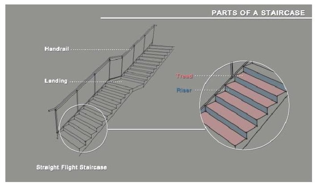 Staircases Architecture