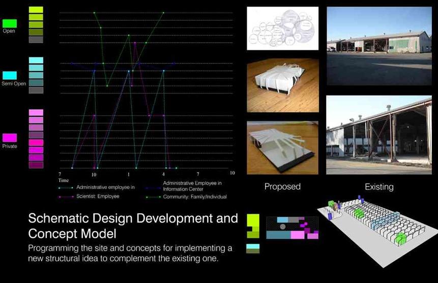 santa monica research laboratory by define architects